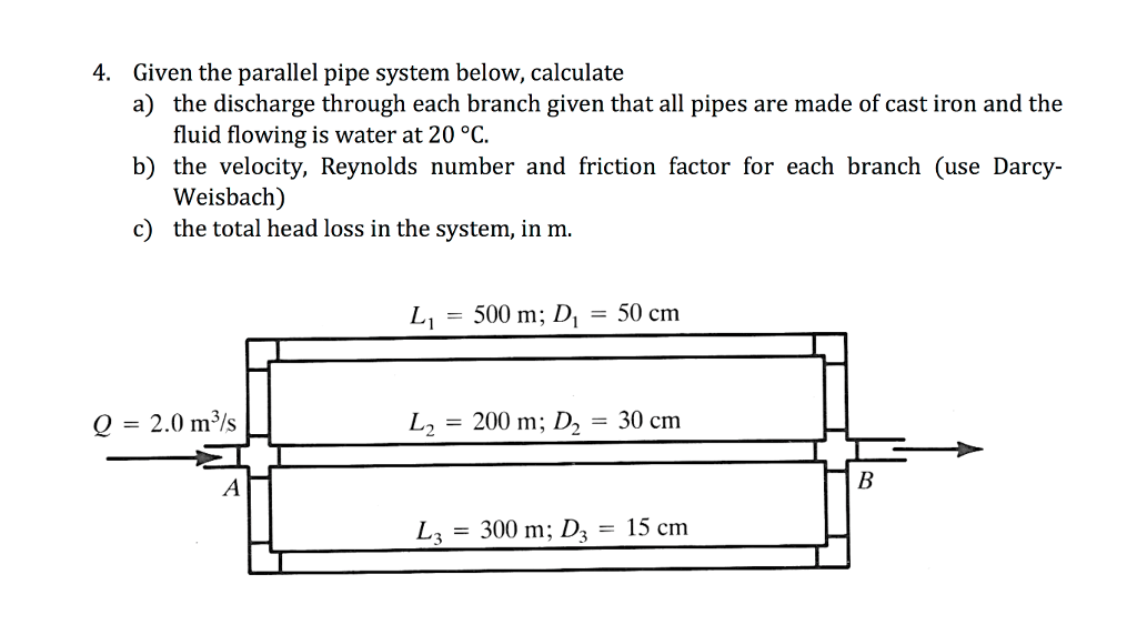 Solved: Given The Parallel Pipe System Below, Calculate A