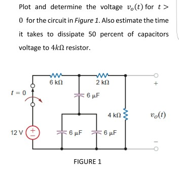 Plot and determine the voltage v_0(t) for t > 0 fo