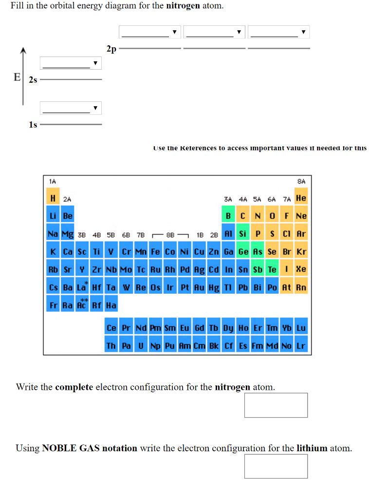 fill in the orbital energy diagram for the nitrogen atom el 2s 1s use the  keterences