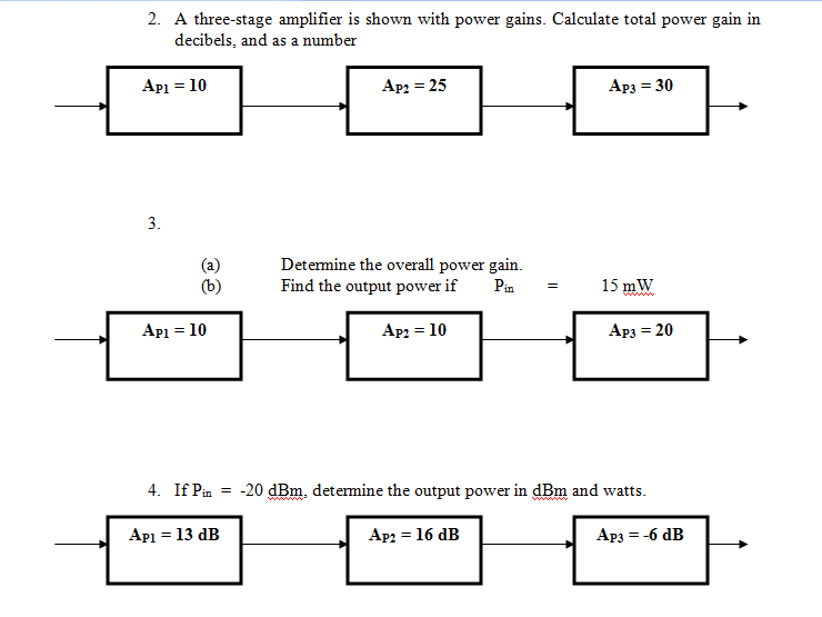 How to determine power gain and voltage gain in rf systems.