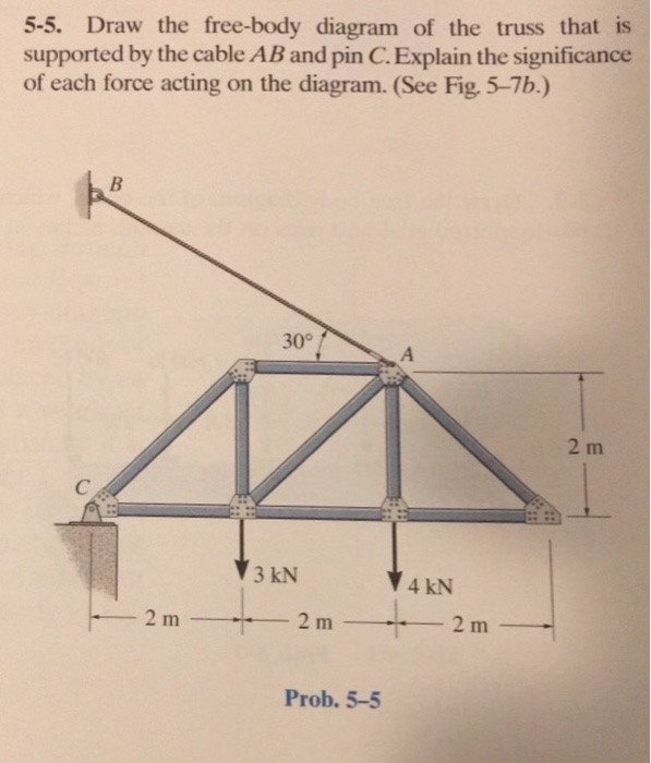 solved 5 5 draw the free body diagram of the truss that  draw the free body diagram of the truss that