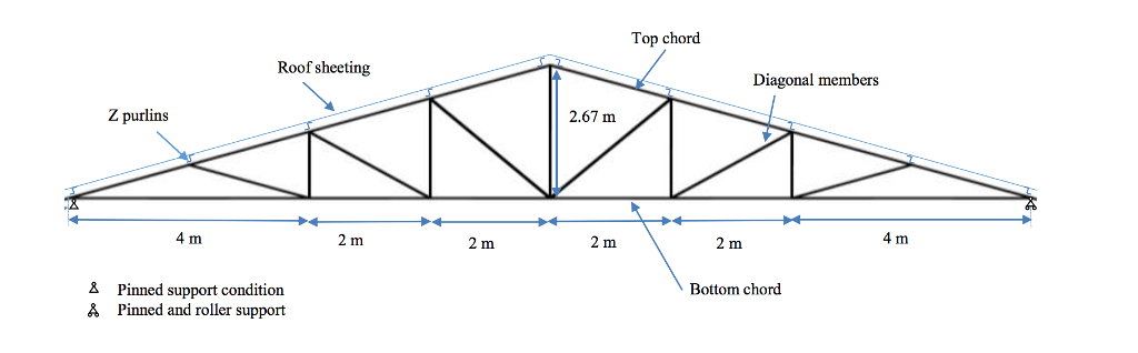 Solved: Find The Weight Of The Structure If The Top Chord ...