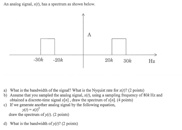 Solved An Analog Signal X Has A Spectrum As Shown Bel