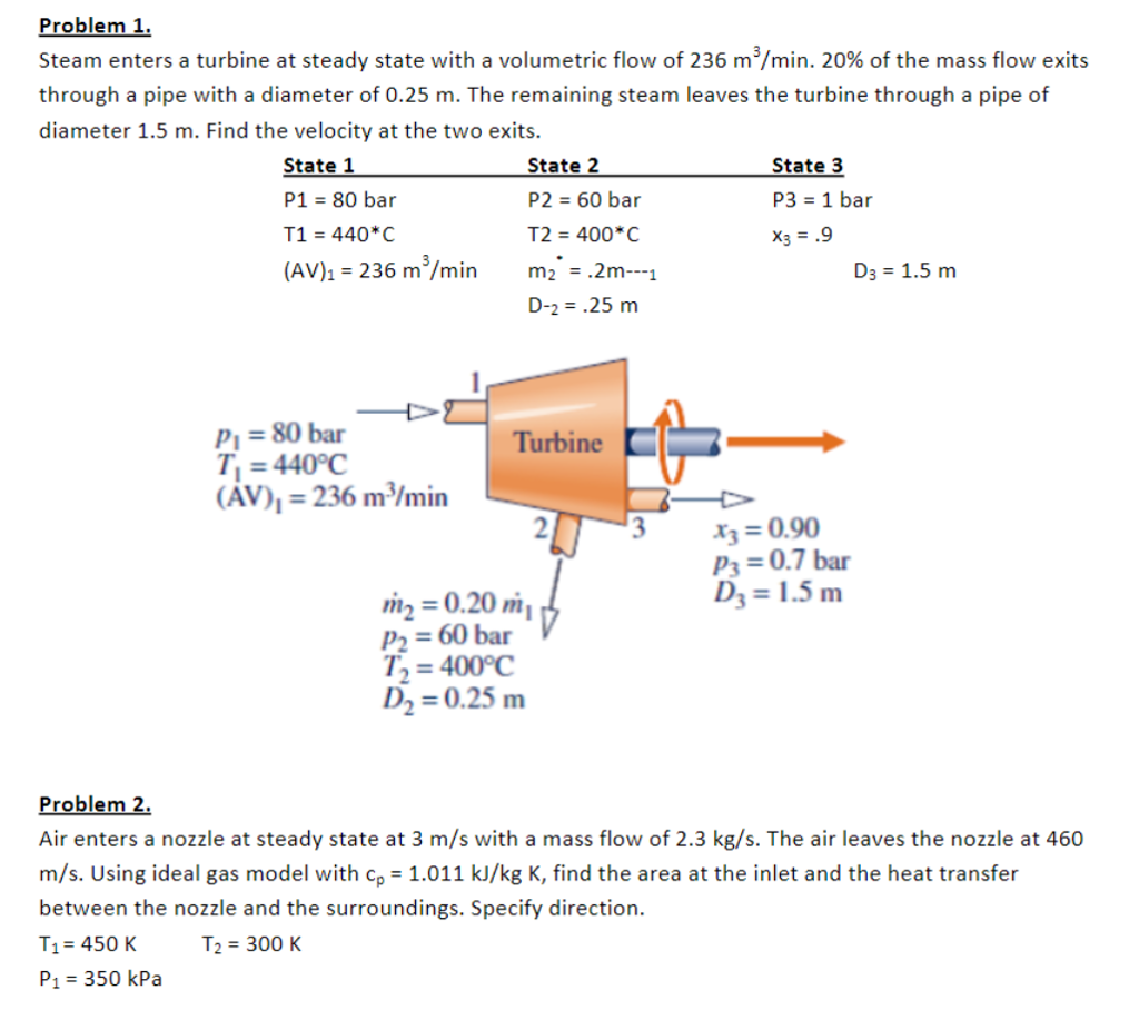 Solved: Problem 1. Steam Enters A Turbine At Steady State ...