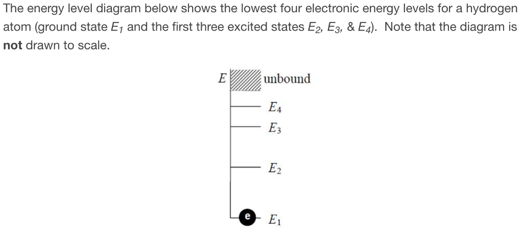 quantum mechanics  the energy level diagram below shows the lowest four  electronic energy levels for a hydrogen atom