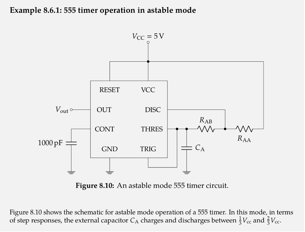 Ne555 Basic Monostable Circuit Solved Use Example 861 To Derive The Time Constant Equa Question Equation For A 555 Timer In F