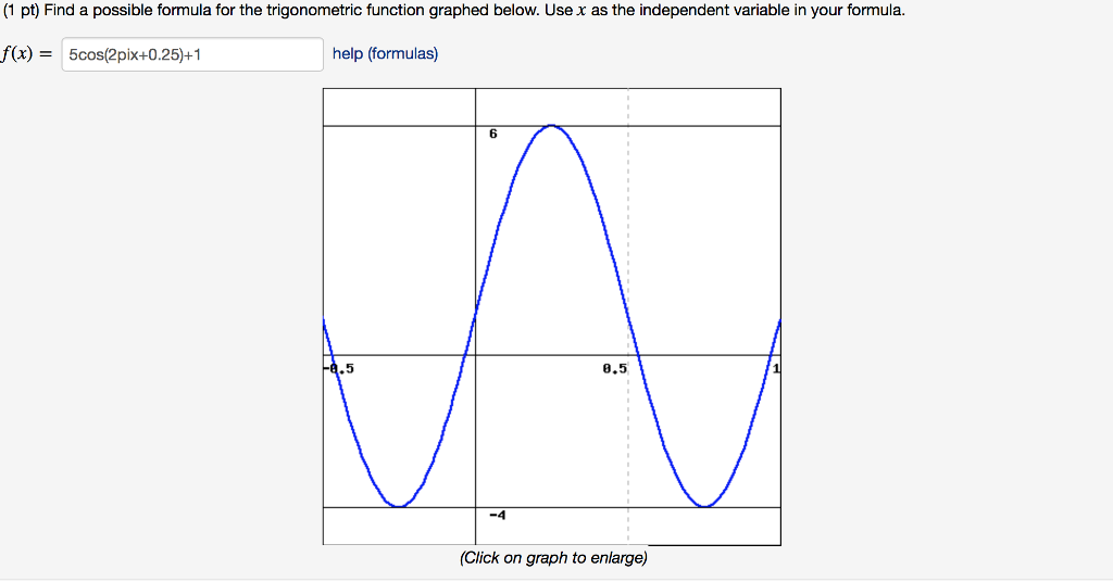(1 Pt) Find A Possible Formula For The Trigonometric Function Graphed  Below. Use