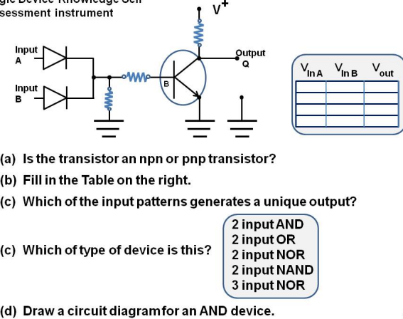 Sessment Instrument Input Utput In A N B Out Input A Is The Transistor
