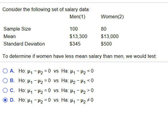 Solved: Consider The Following Set Of Salary Data: Men(1 W