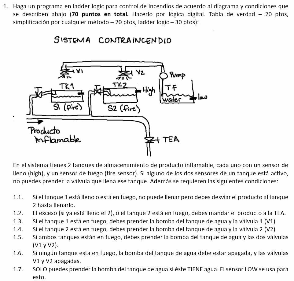 haga un programa en ladder logic para control de incendios de acuerdo al  diagrama