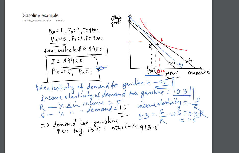 Solved I Dont Know Hot To Get The Price Elasticity Of Dem