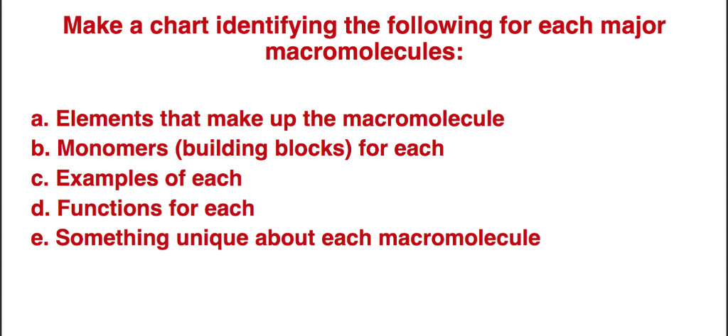 Make A Chart Identifying The Following For Each Major Macromolecules A Elements That Make