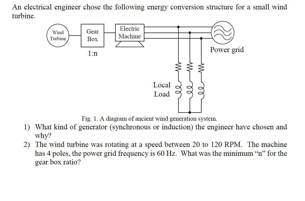 Solved An Electrical Engineer Chose The Following Energy Wind Turbine Wiring Diagram
