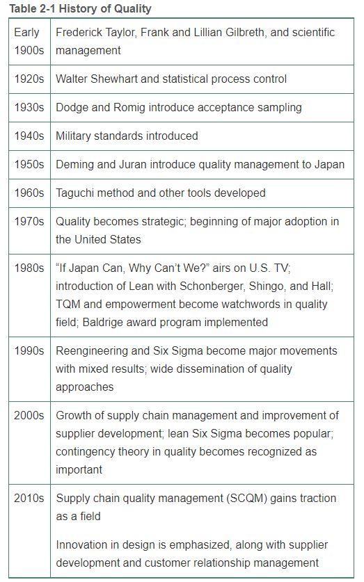pre written dissertations on leadership