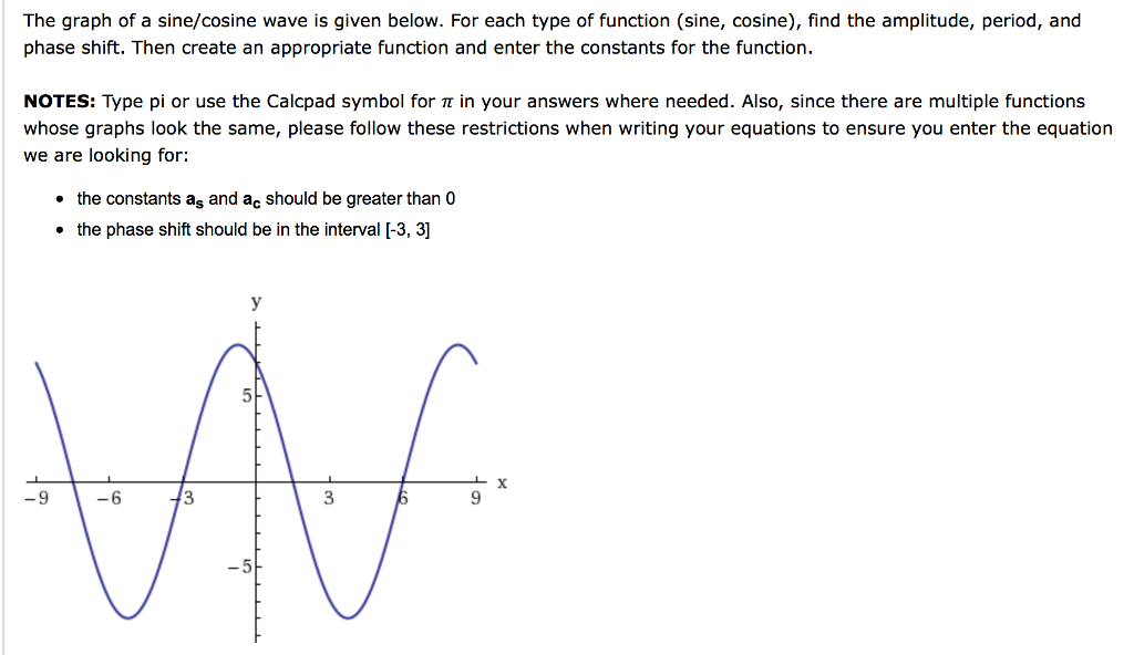 Solved The Graph Of A Sinecosine Wave Is Given Below Fo