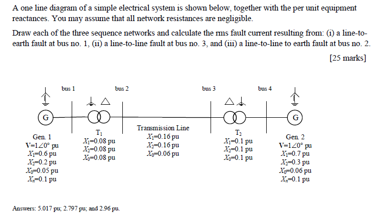 Solved A One Line Diagram Of A Simple Electrical System I