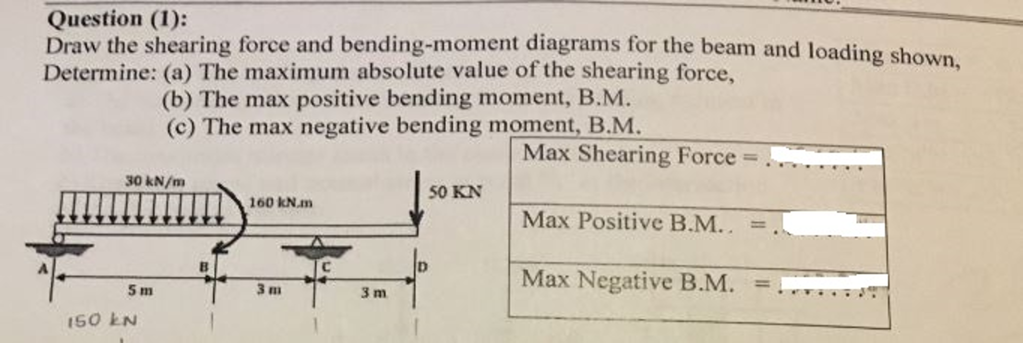 Solved Draw The Shearing Force And Bonding Moment Diagram Will Calculate Shear Bending For 5