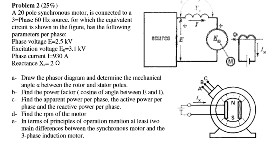 Solved: A 20 Pole Synchronous Motor, Is Connected To A 3 ... on starter motor diagram, ac motor wiring diagram, ge electric motor wiring diagram, permanent magnet motor diagram, synchronous motor starter schematic, synchronous motor winding diagram,