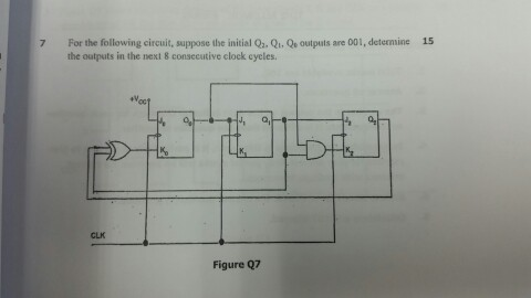 7 For the following circuit, suppose the initial Qa. Q,Qe outpuls are 001, determine 15 the outputs in the next & consecutive clock cycles. oL GLK Figure Q7