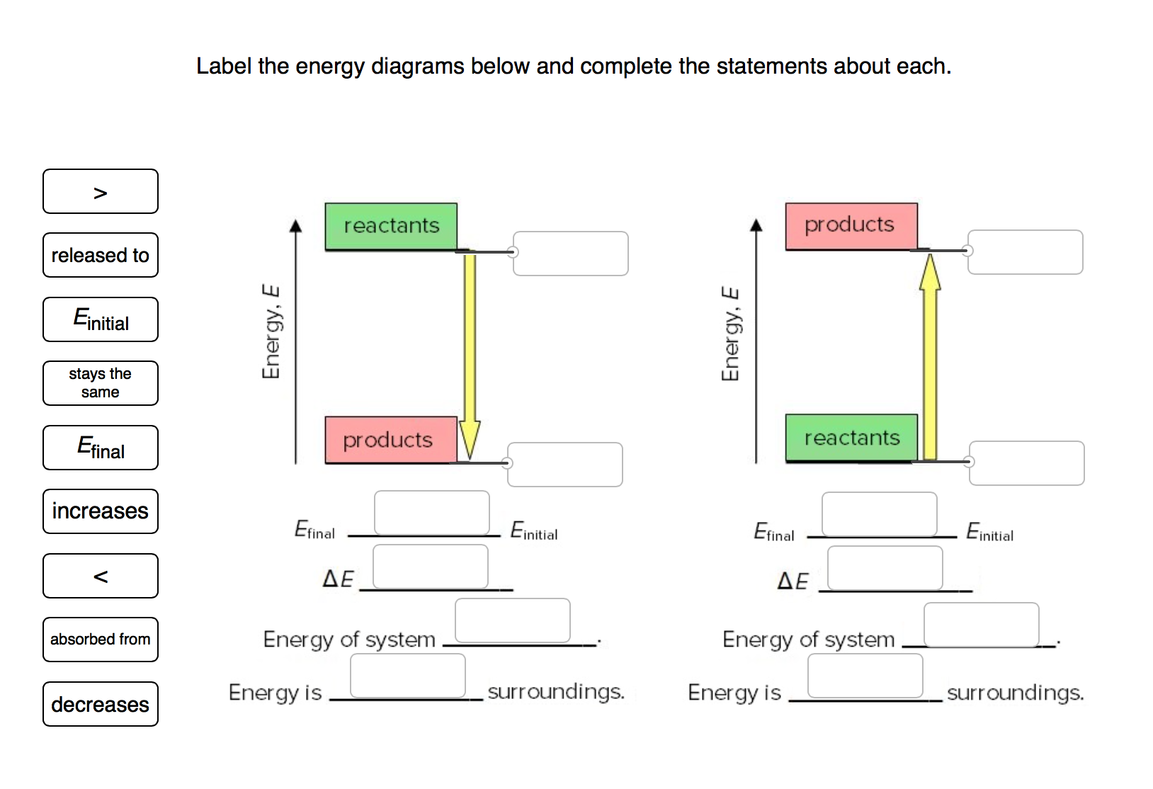 Solved: Label The Energy Diagrams Below And Complete The S ...