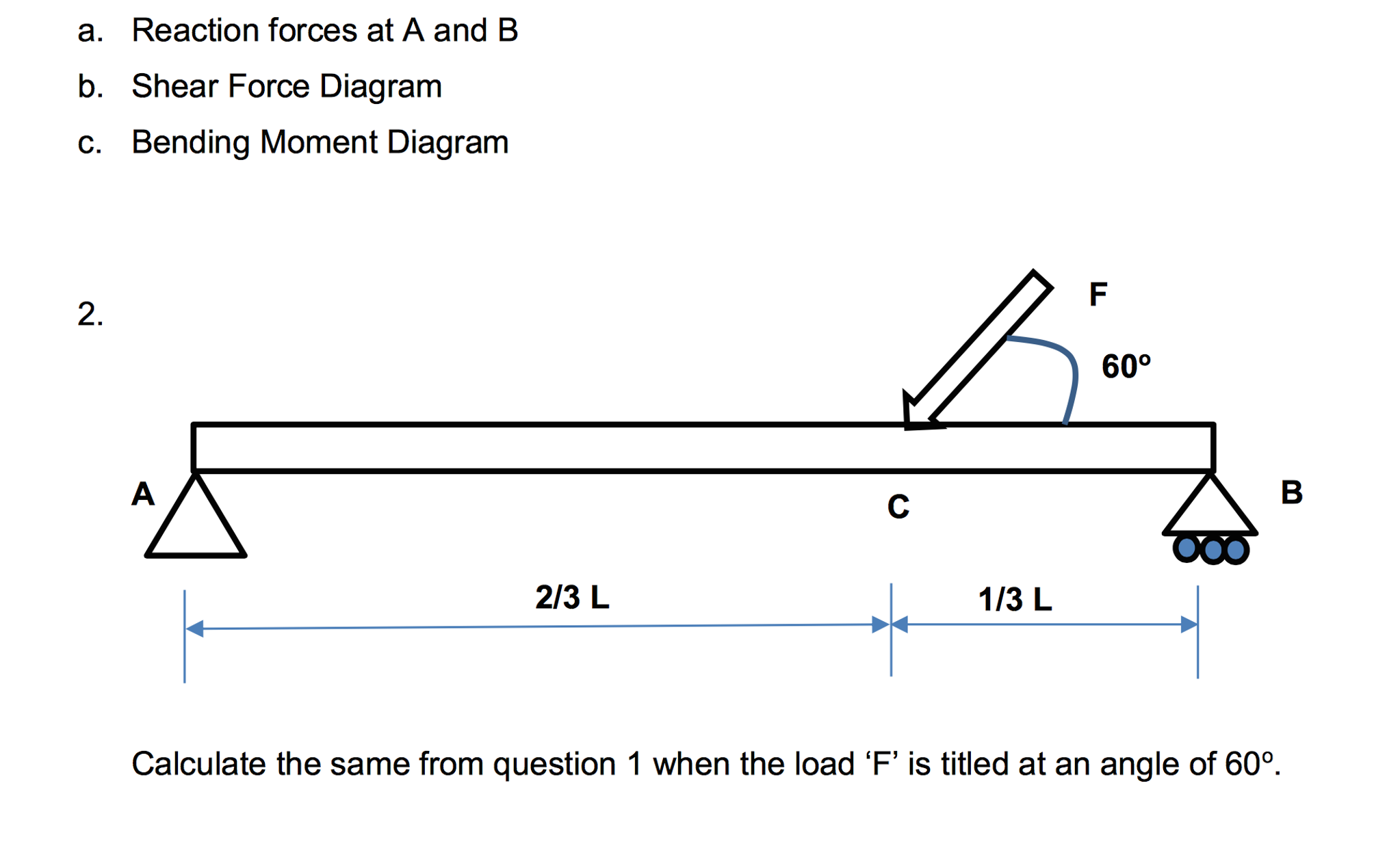 Question: Reaction forces at A and B Shear Force Diagram Bending Moment  Diagram Calculate the same from .