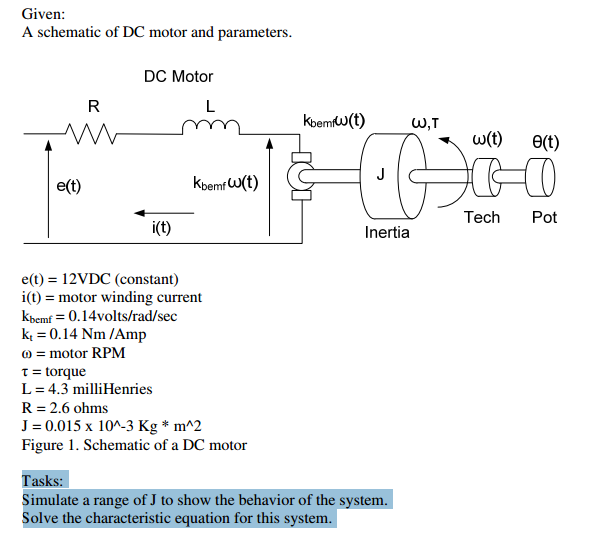 A Schematic Of DC Motor And Parameters  E(t) = 12V