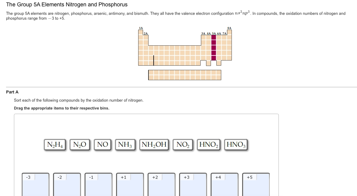 Solved The Group 5a Elements Nitrogen And Phosphorus The