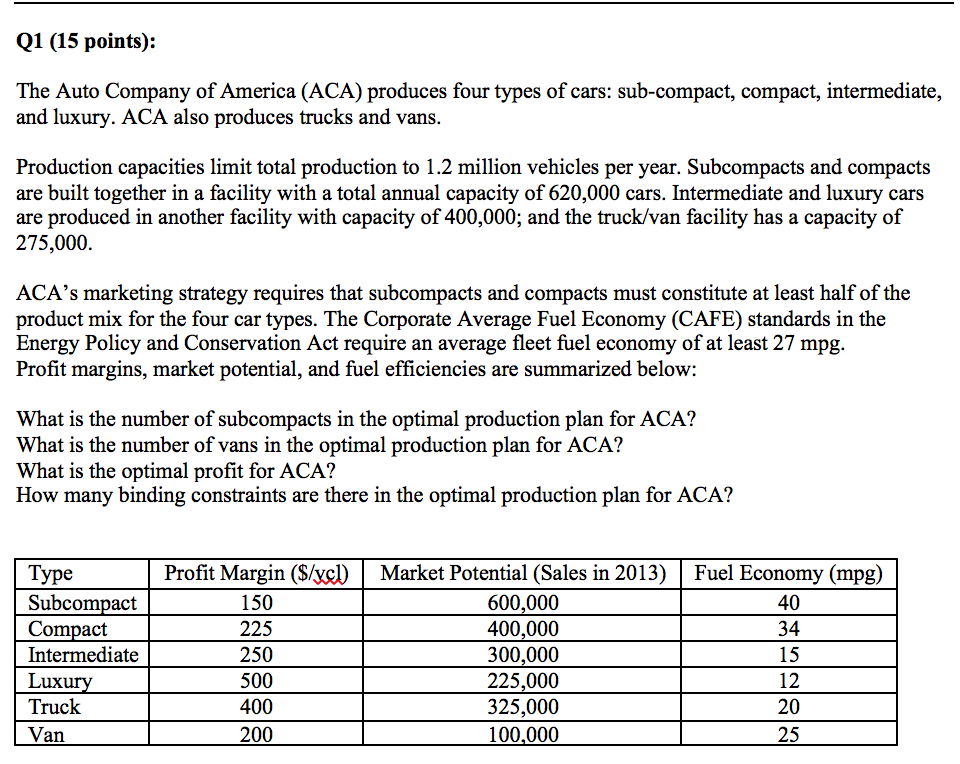 Q1 15 Points The Auto Company Of America Aca Chegg Com