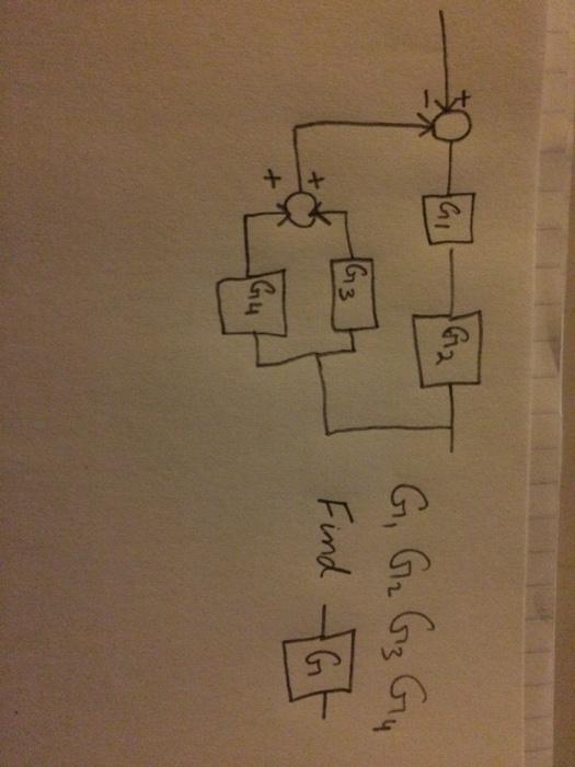media%2F8d9%2F8d97a9c1 de7b 4488 a488 774ad2f199c3%2Fimage - G1 G2 G3 G4 Find G