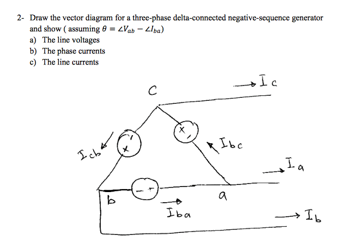 Solved 2 draw the vector diagram for a three phase delta 2 draw the vector diagram for a three phase delta connected negative ccuart Choice Image