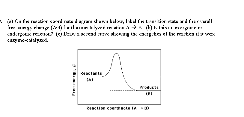 Solved On The Reaction Coordinate Diagram Shown Below La