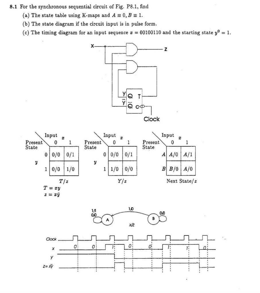 Solved Synchronous Sequential Circuit Timing Diagram Pl K Map 81 For The Of Fig P81 Find A