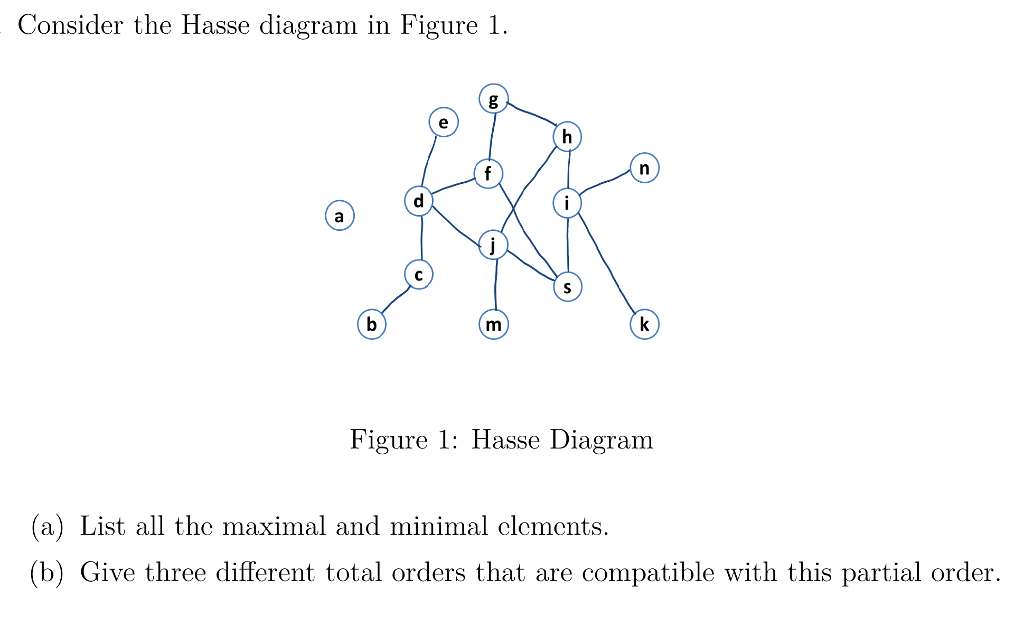 Computer science archive april 10 2018 chegg consider the hasse diagram in figure 1 figure 1 hasse diagram a ccuart Choice Image