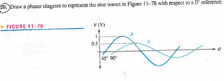 How To Draw A Phasor Diagram.Solved Draw A Phasor Diagram To Represent The Sine Waves