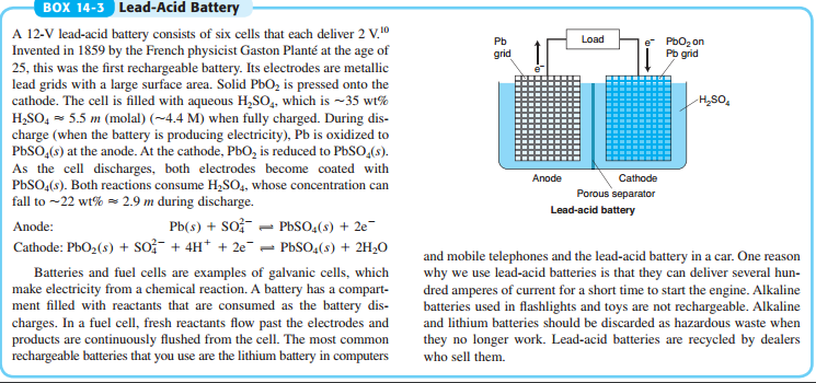 cathode anode separator