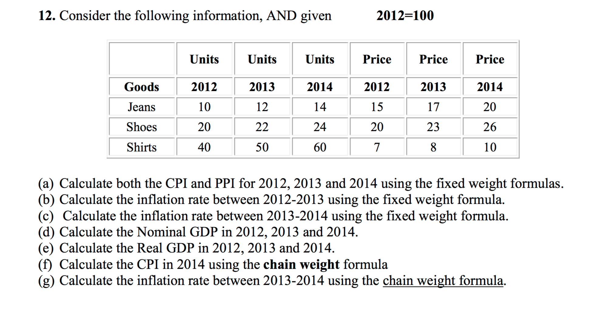 show transcribed image text calculate both the cpi and ppi for 2012 2013 and 2014 using the fixed weight formulas calculate the inflation rate between