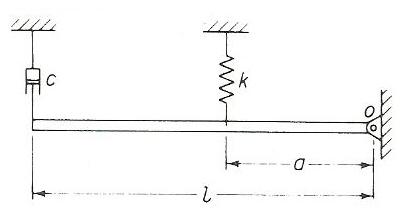 mechanical vibration questions answers pdf
