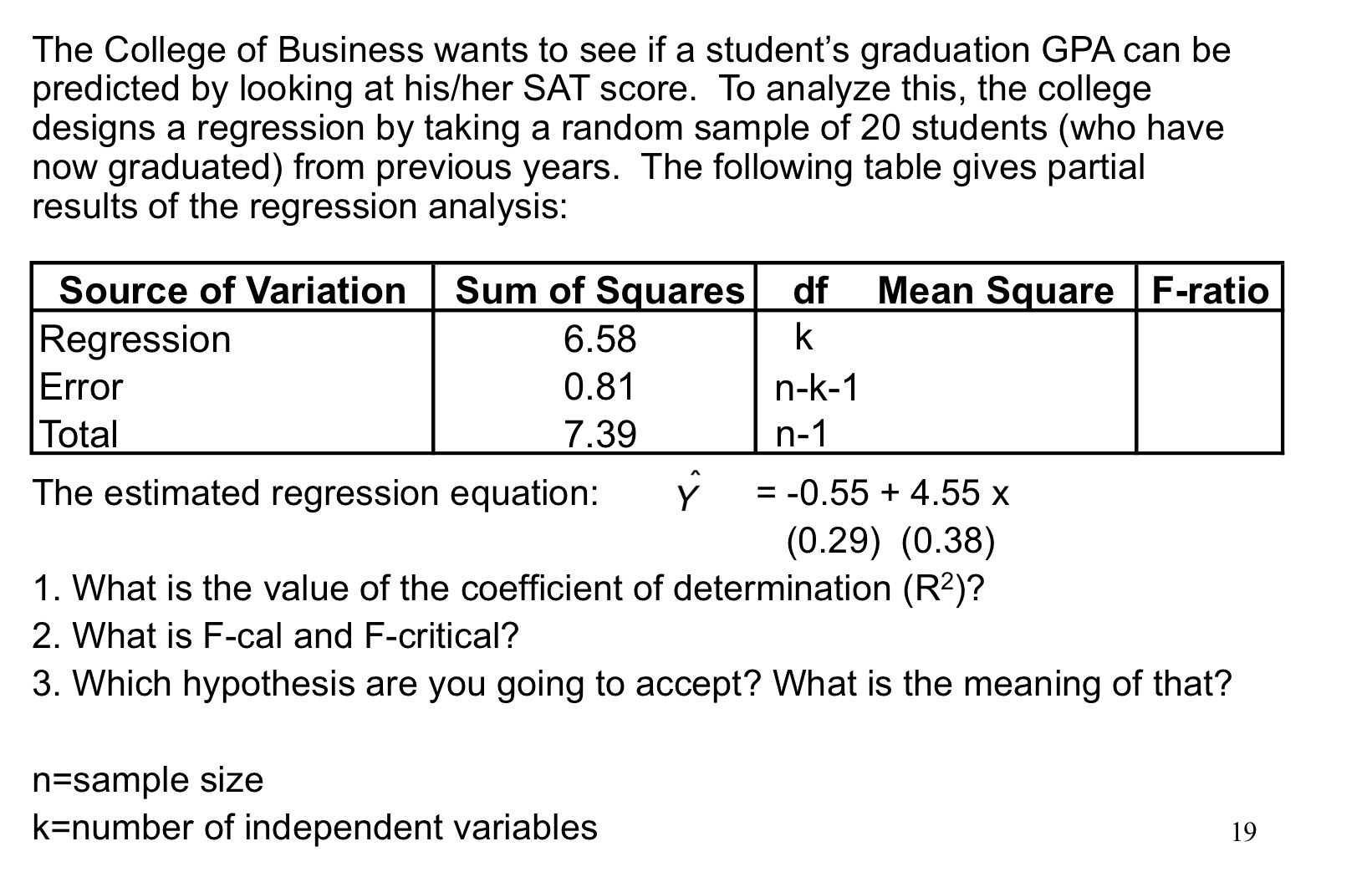 Solved: The College Of Business Wants To See If A Student