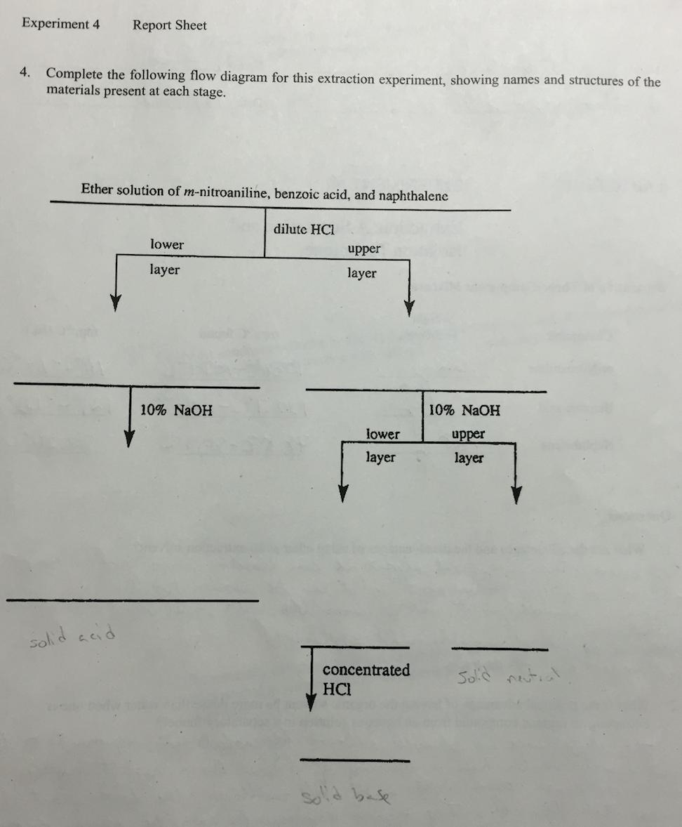 caffeine extraction lab report