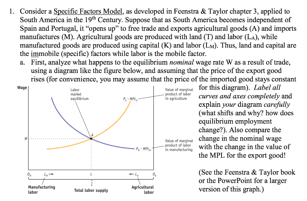 Economics archive february 12 2017 chegg consider a specific factors model as developed in feenstra taylor chapter 3 fandeluxe Choice Image