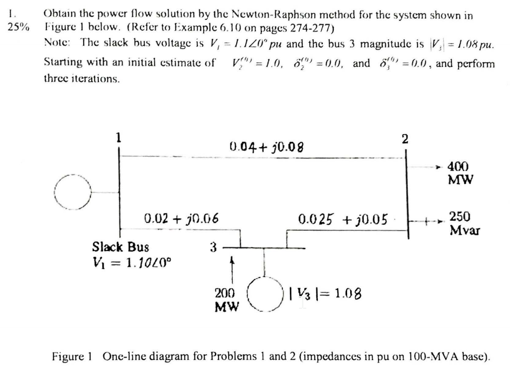 Newton raphson method examples and solutions