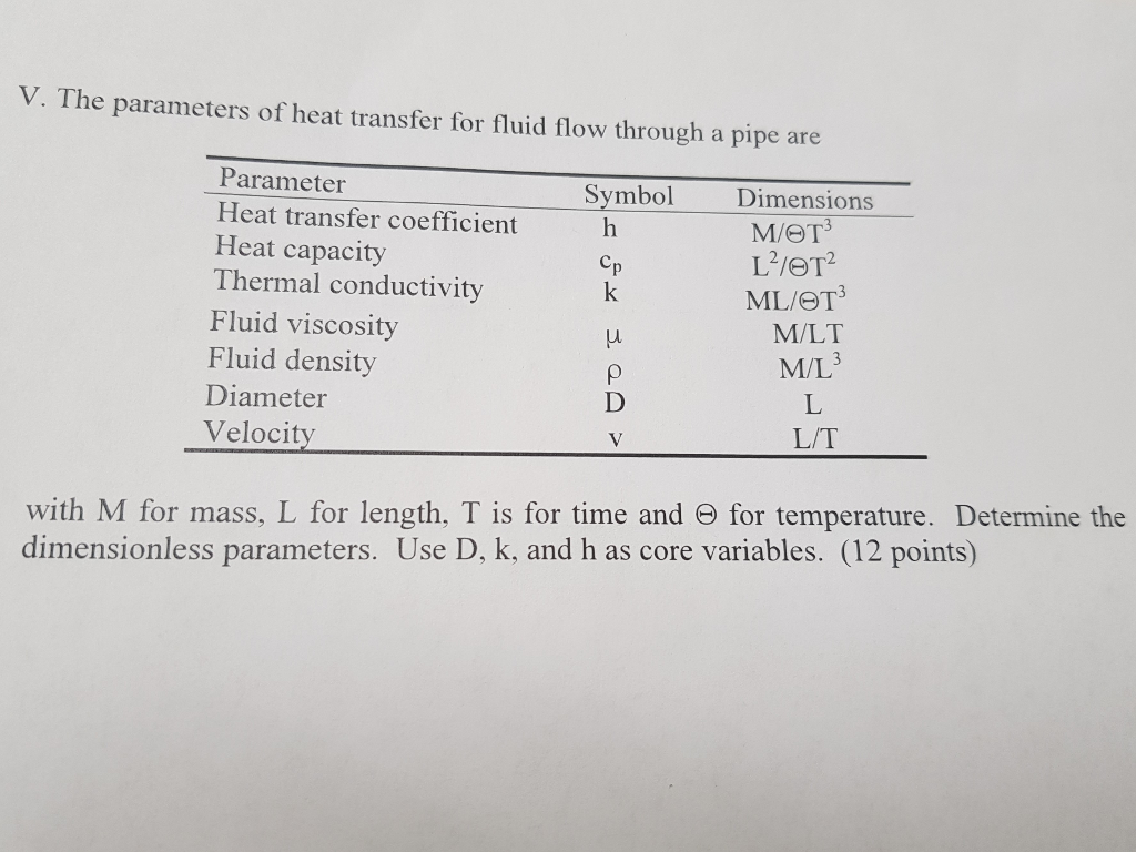 Solved The Parameters Of Heat Transfer For Fluid Flow Th