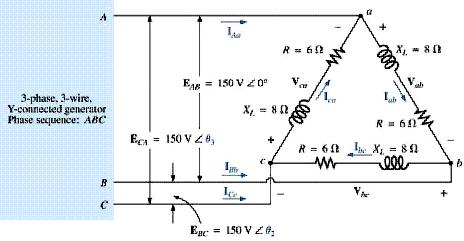 Solved: In The Circuit Shown Below A Three-phase, Three-wi ...