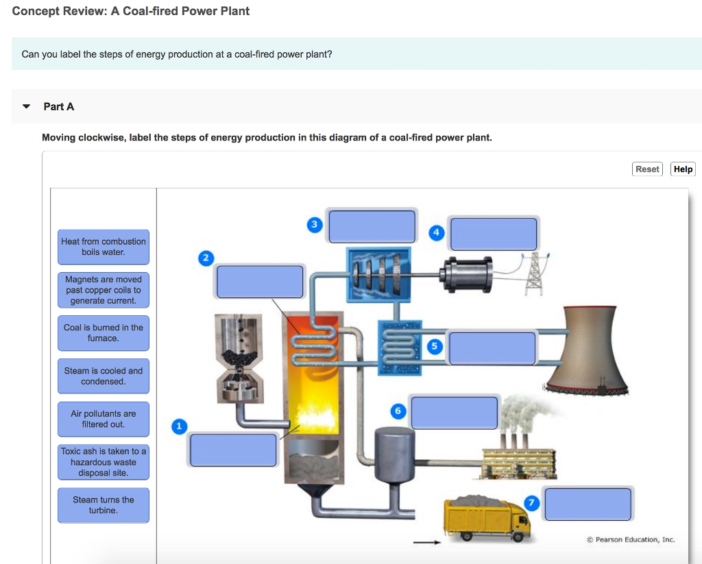 Solved concept review a coal fired power plant can you l concept review a coal fired power plant can you label the steps of energy sciox Choice Image