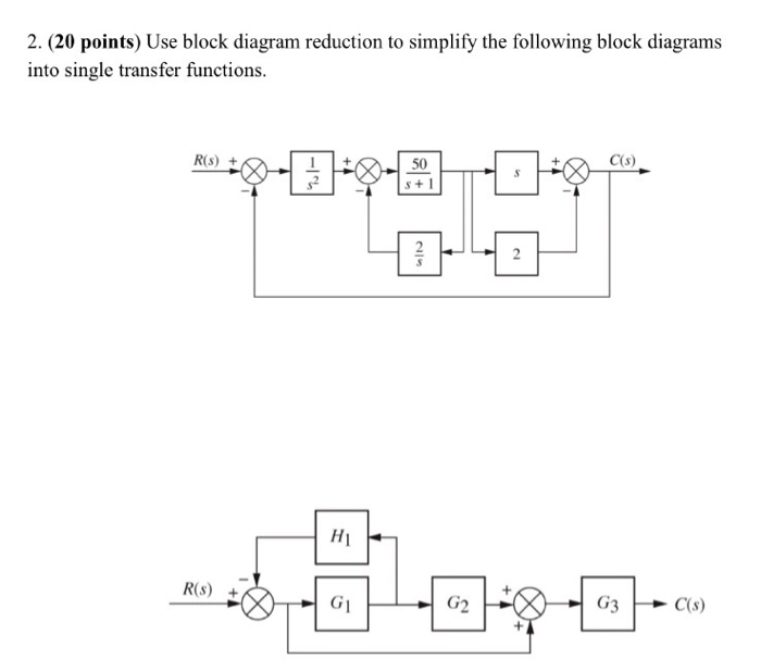 Solved Use Block Diagram Reduction To Simplify The Follow