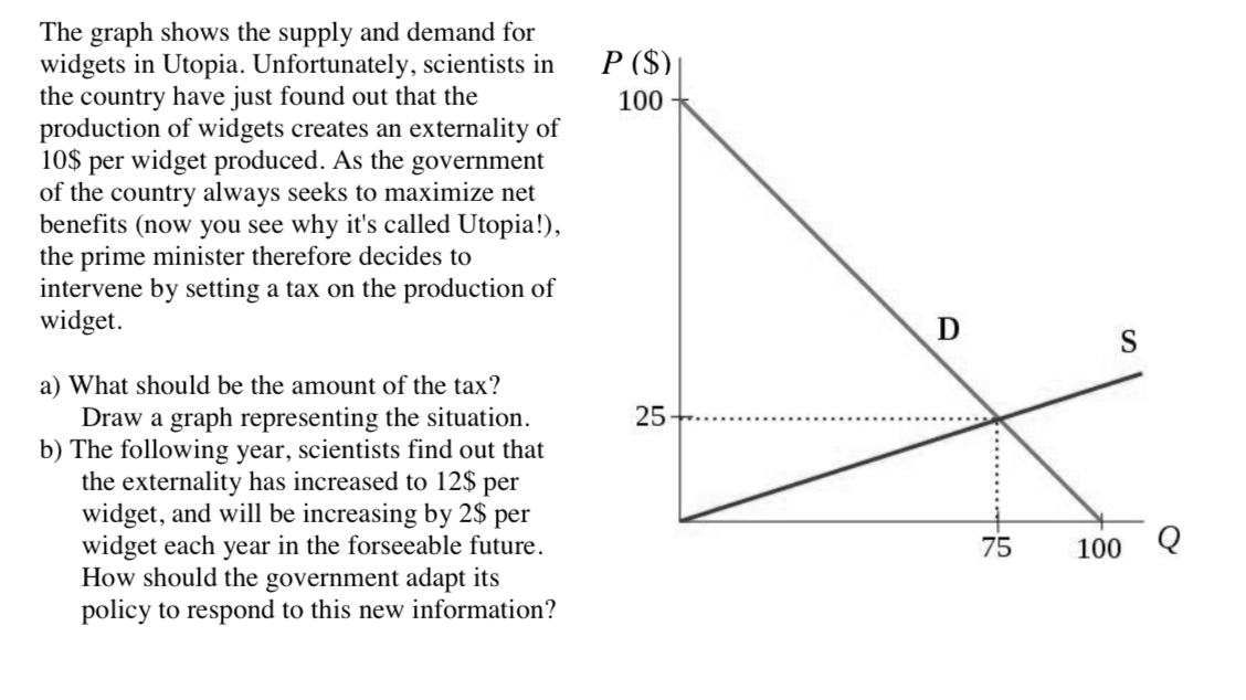 supply and demand questions Chapter 4 preliminary quiz applications of supply and demand multiple choice questions: enter your answer to each of the questions in the blank to the left of the question.