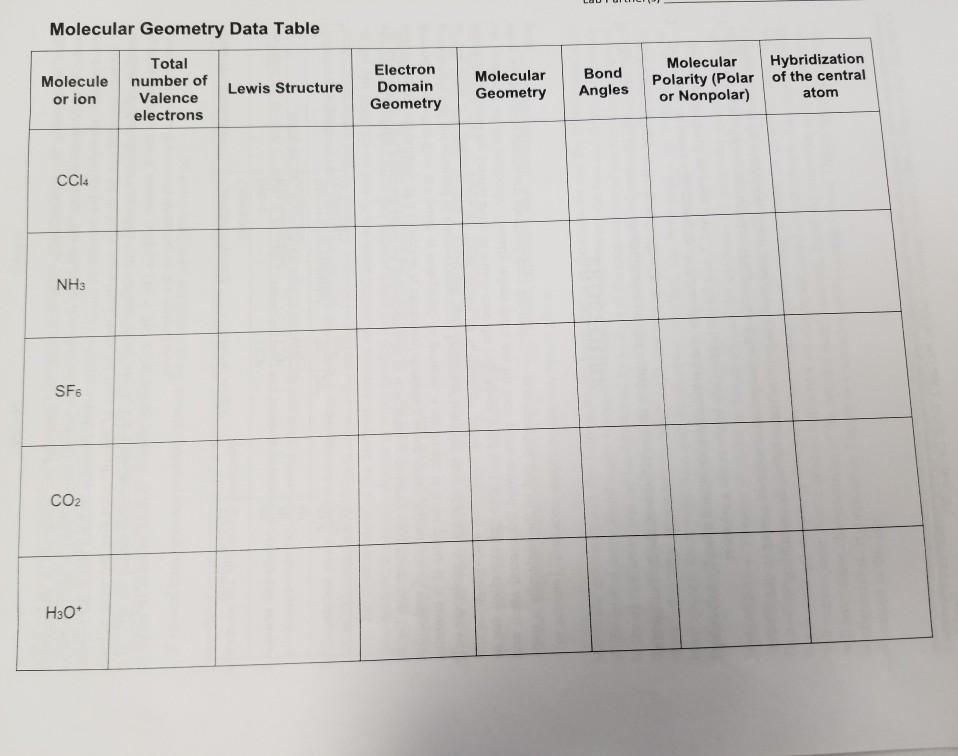 Solved: Molecular Geometry Data Table Molecular Hybridizat ...