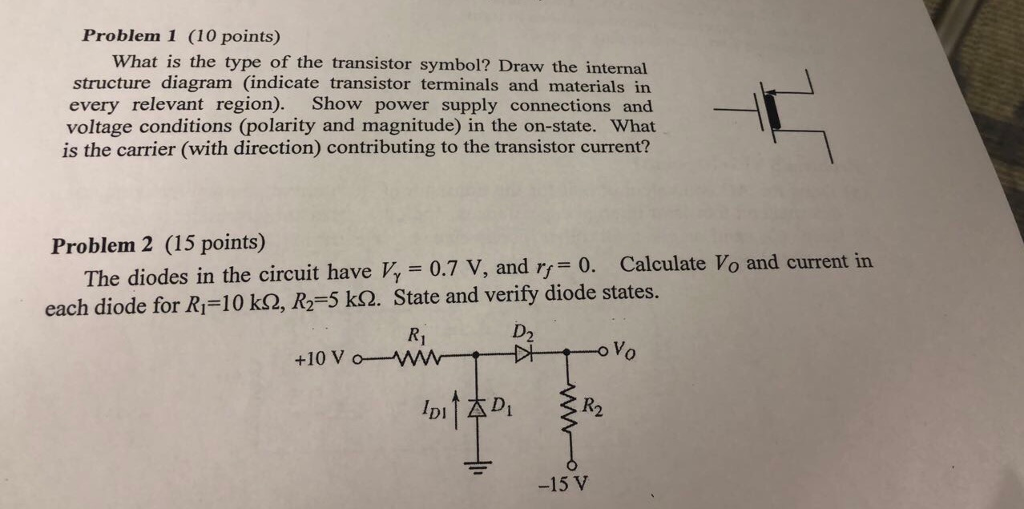 Solved Problem 1 10 Points What Is The Type Of The Tran