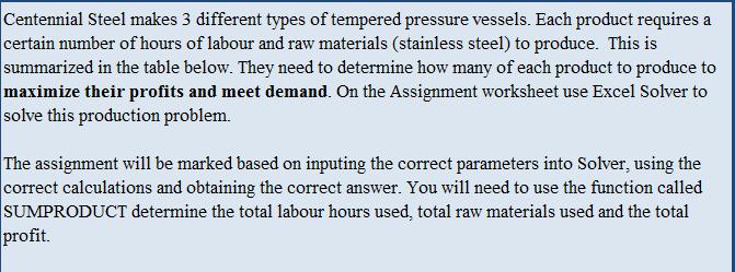 Centennial Steel Makes 3 Different Types Of Temper...   Chegg.com