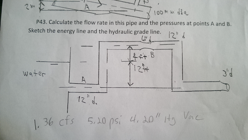 Solved: P43  Calculate The Flow Rate In This Pipe And The